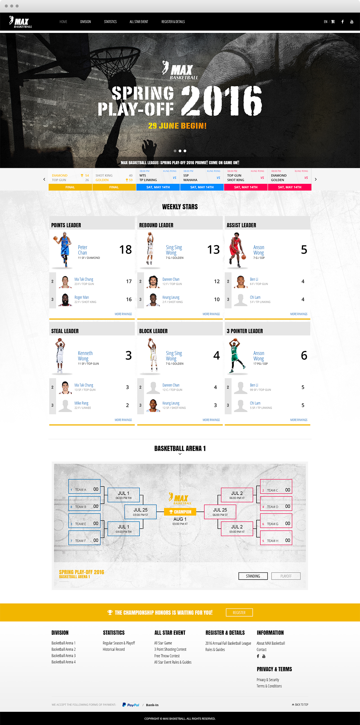 MAX Basketball League Layout 1